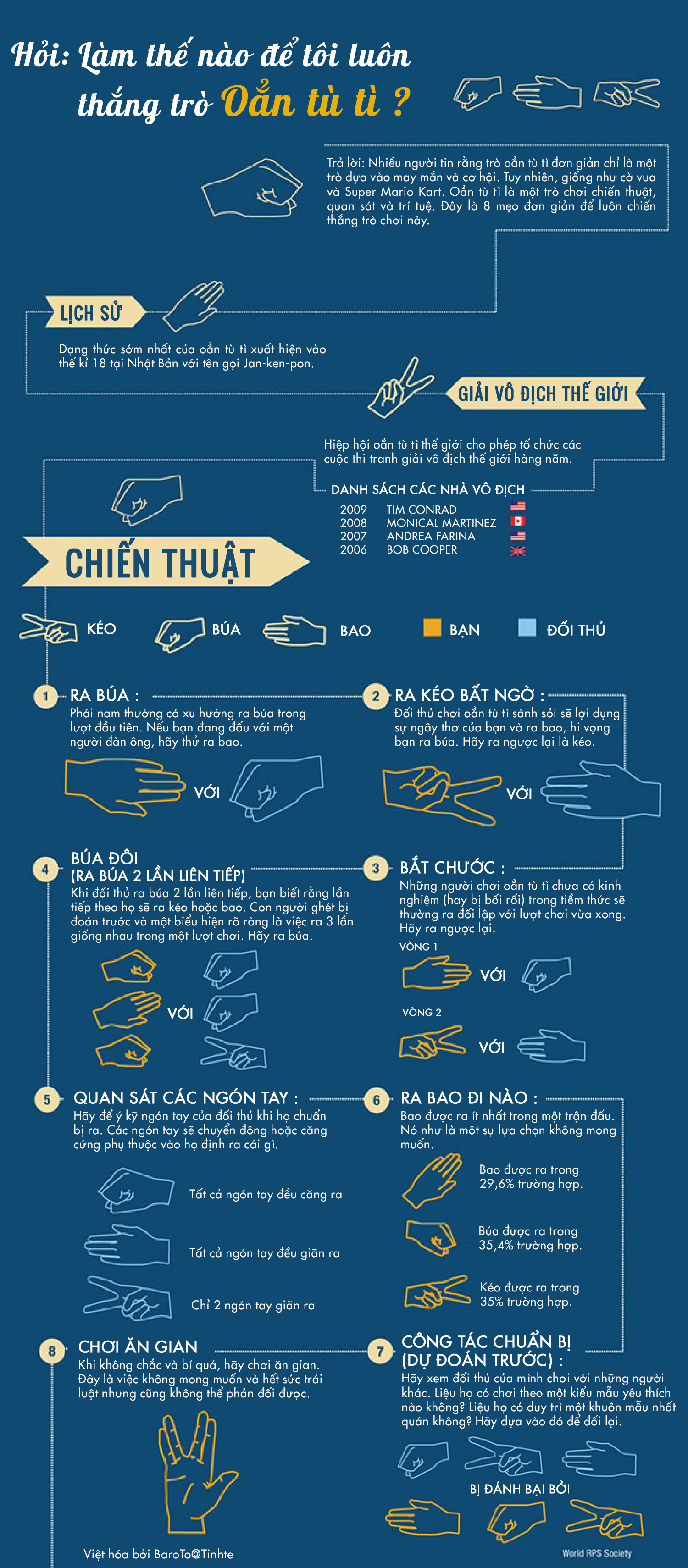 [ Infographic ] Làm thế nào để luôn thắng oẳn tù tì