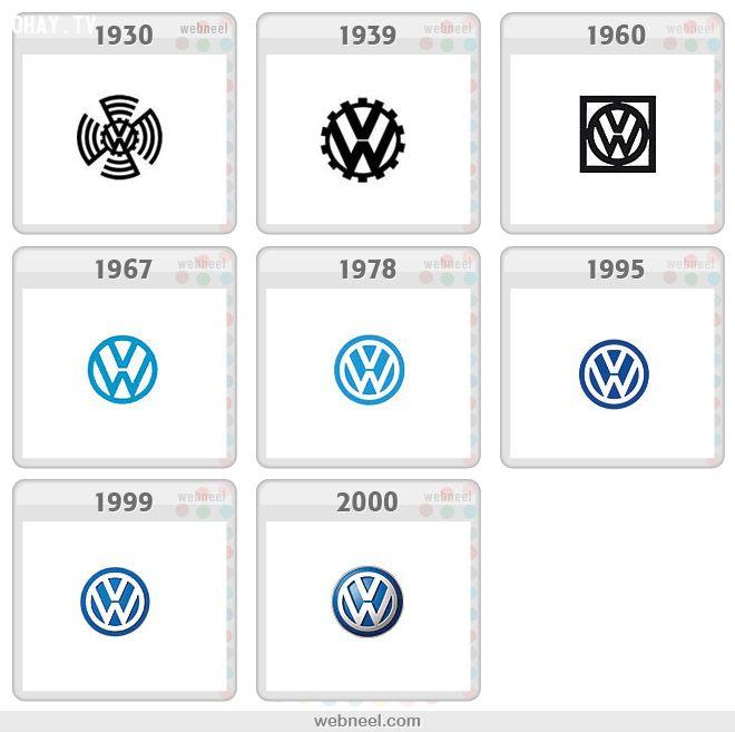 ảnh logo,thương hiệu,đỉnh cao,thay đổi logo