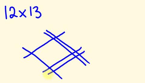 """Cách tính nhẩm toán học rất \""""bá đạo\"""" của người Nhật"""