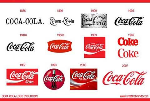 Quá trình thay đổi logo của những thương hiệu hàng đầu thế giới