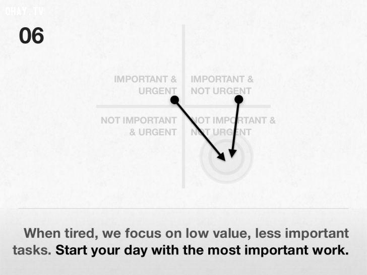 ảnh quản lý thời gian,cuộc sống,công việc,thời gian,sắp xếp,giới trẻ,tuổi trẻ