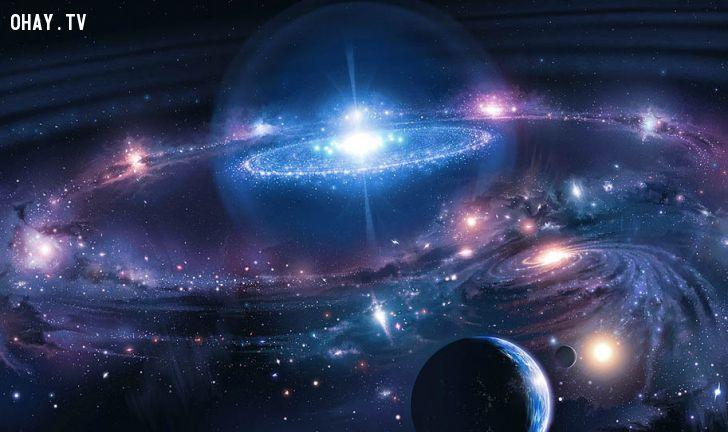 ảnh Vũ Trụ,Sự Thật,thiên văn học