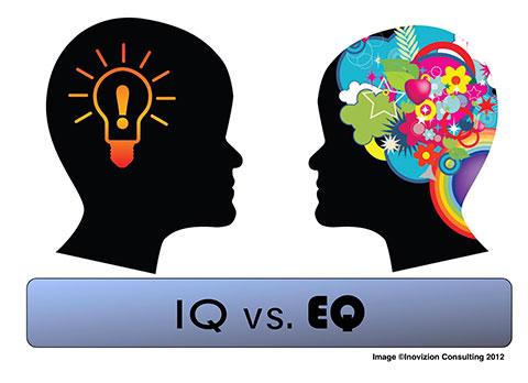 IQ và EQ: Chỉ số nào quyết định đến sự thành công