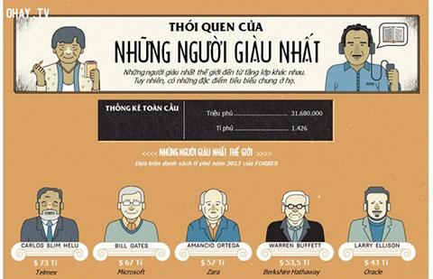 [ Infographic ] Thói quen của những người giàu có nhất thế giới