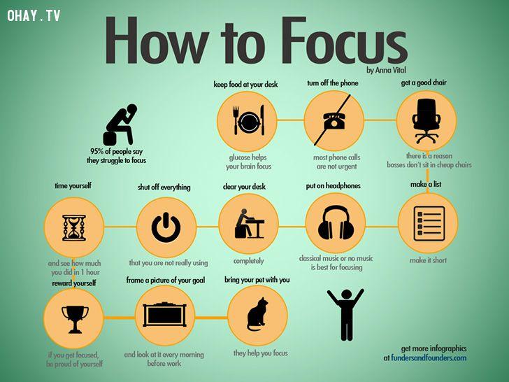 ảnh tập trung,hiệu quả,hành động,kế hoạch,tiếng ồn,cách để tập trung