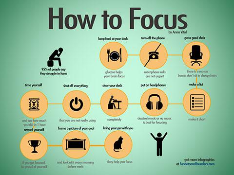 Mẹo nhỏ giúp tăng cường sự tập trung của bạn