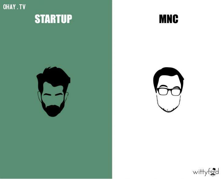 ảnh Startup,MNCs,công ty đa quốc gia,khởi nghiệp,tìm kiếm việc làm