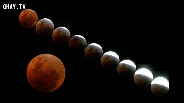 ảnh nguyệt thực toàn phần,thiên văn học,mặt trăng máu