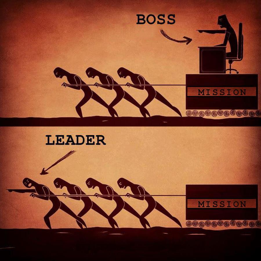 ảnh quản lí nhóm,quản lí,leader,nghệ thuật quản lý