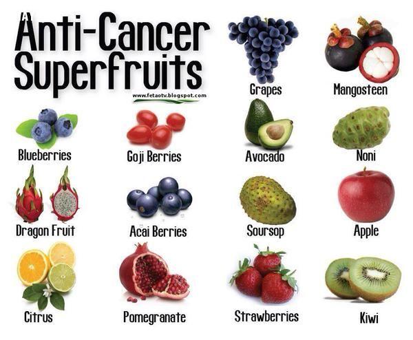 ảnh sức khoẻ,ăn uống hợp lý,phòng ngừa bệnh tật