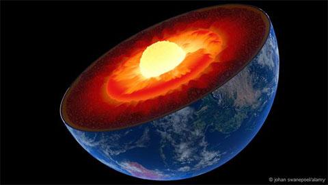 Trái đất còn tồn tại được bao lâu?