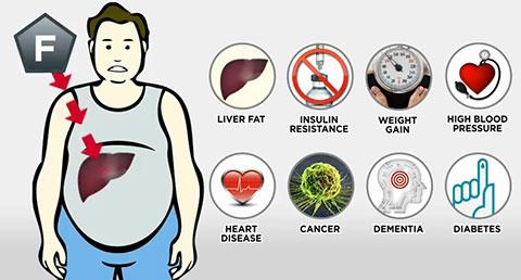 Từ bỏ việc ăn đường sẽ tốt hơn cho bạn