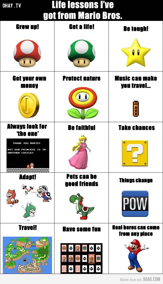 Anh hùng game nổi tiếng Mario thông điệp cuộc sống
