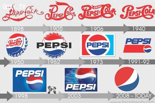 ảnh Brand Story,Coca Cola,Pepsico,câu chuyện thương hiệu,đẳng cấp,đằng sau sự thành công,kinh doanh