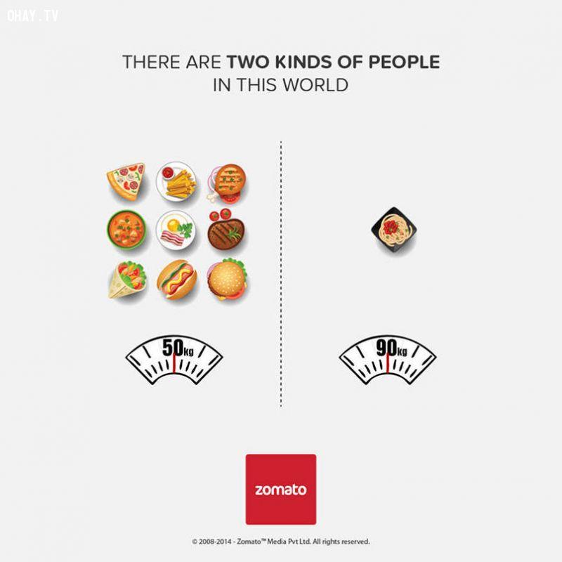 ảnh các kiểu người trên thế giới,2 loại người
