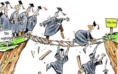 6 sự thực phũ phàng của các cử nhân sau khi tốt nghiệp