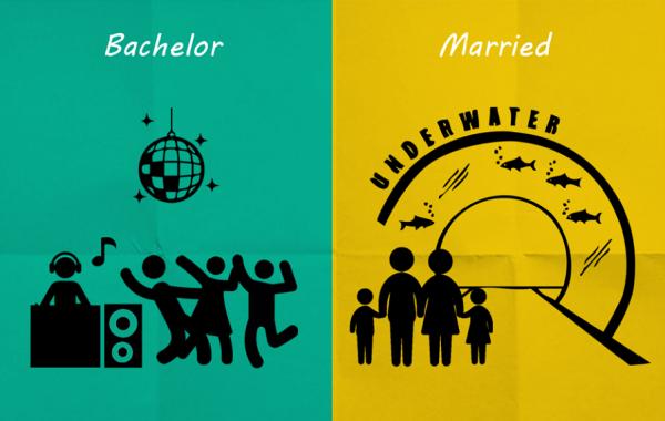 ảnh đàn ông,đàn ông độc thân,đàn ông có vợ,lập gia đình