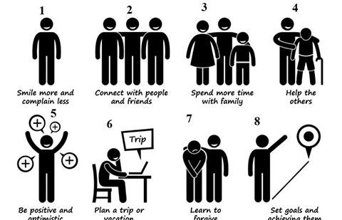 12 bước để trở thành một người hạnh phúc ...bạn có muốn không ?