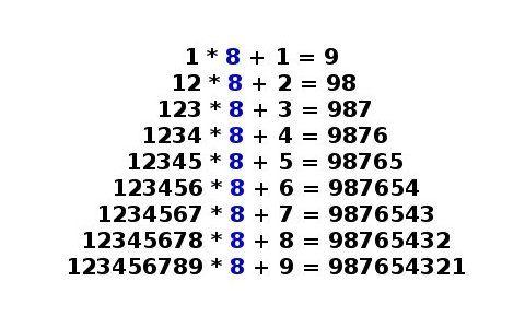ảnh quy luật các con số,các con số,quy luật toán học