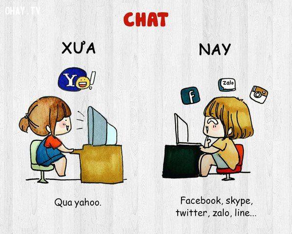 Chat xưa và nay