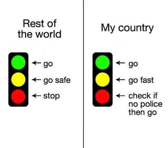 Luật giao thông trong thục tế
