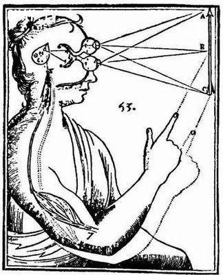 ảnh tuyến tùng,mắt thứ 3,mắt trí tuệ,con mắt thứ 3