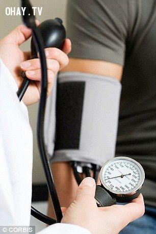 Kiểm tra Cholesterol và huyết áp
