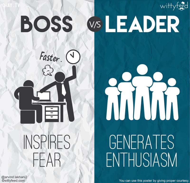 Ông chủ khiến mọi người sợ hãi, nhà lãnh đạo khiến mọi người nhiệt tình