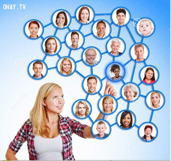 ảnh sinh viên thành công,thành công,Steve Jobs,Bill Gates,sinh viên hạng c,sinh viên hạng a