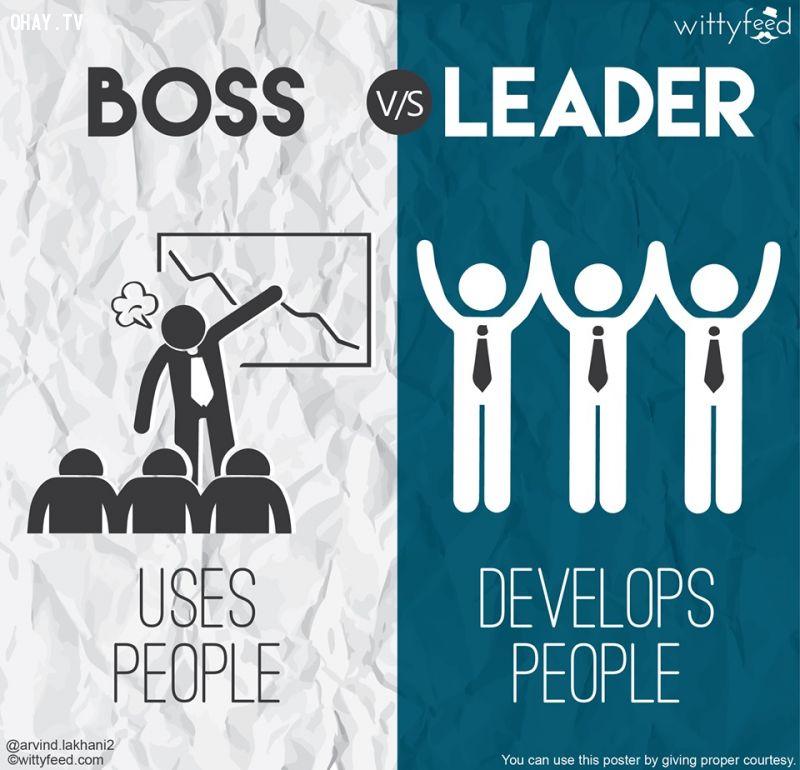 Ông chủ sử dụng con người, nhà lãnh đạo phát triển con người