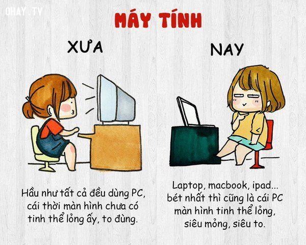 Máy tính xưa và nay