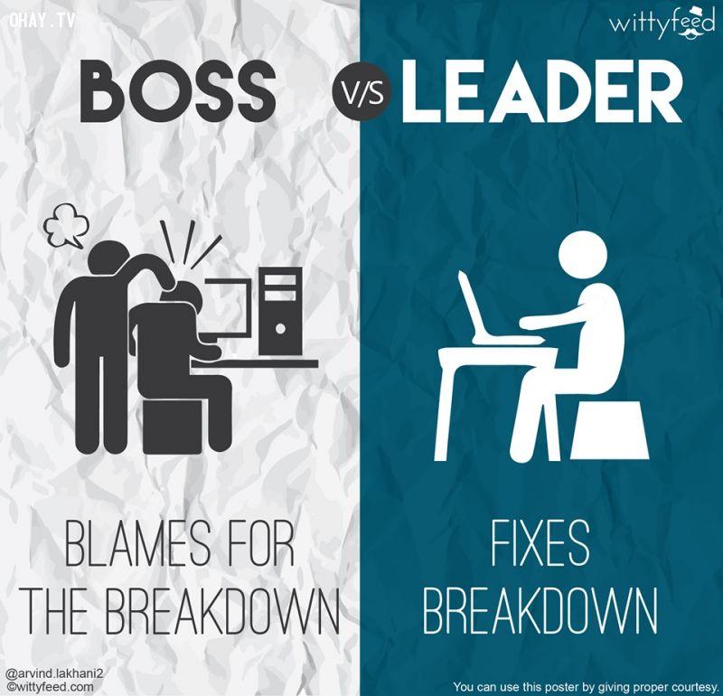 Ông chủ đổ lỗi khi sự cố xảy ra, nhà lãnh đạo khắc phục sự cố đó