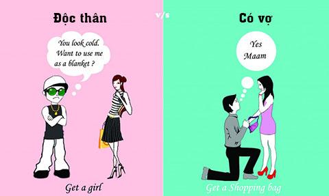 Đàn ông thay đổi như thế nào sau khi có vợ?