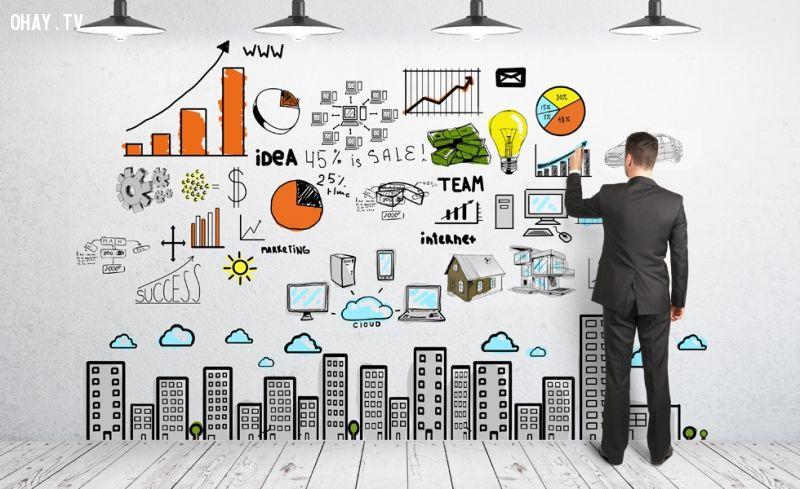 Bạn muốn khởi nghiệp – Hãy 'tỉnh mộng' và chuẩn bị đối phó với 7 rủi ro