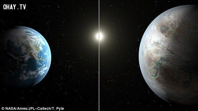 ảnh Kepler-452b,hành tinh thứ hai,trái đất thứ 2,NASA,thiên văn học