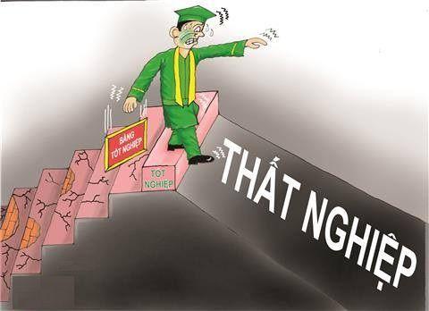 Cử Nhân Thất Nghiệp – Gia Tăng Đáng Báo Động Cử nhân thất nghiệp - Gia tăng đáng báo động