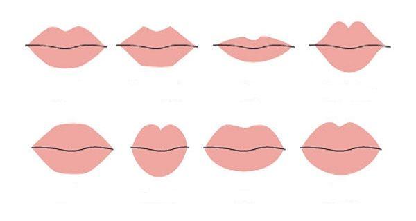 Đoán tính cách qua kiểu môi