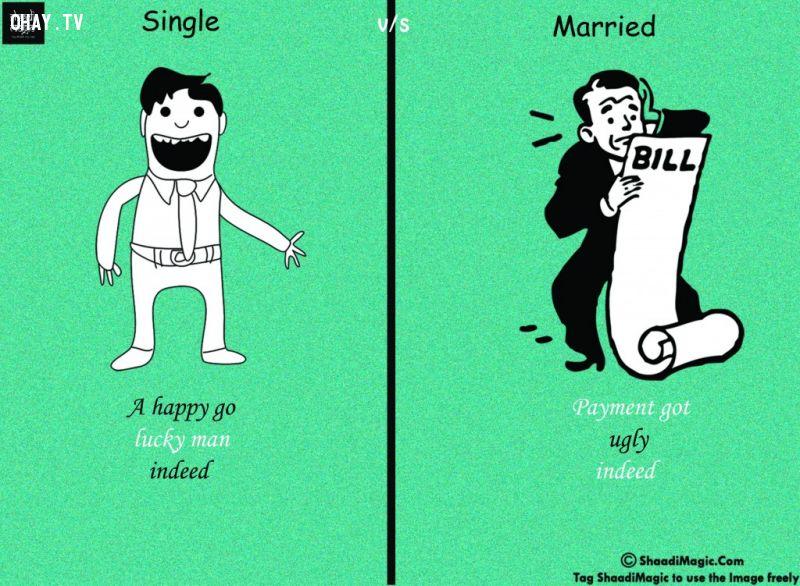 ảnh đàn ông,kết hôn,độc thân,đàn ông độc thân,đàn ông có vợ,sự khác nhau,ShaadiMagic