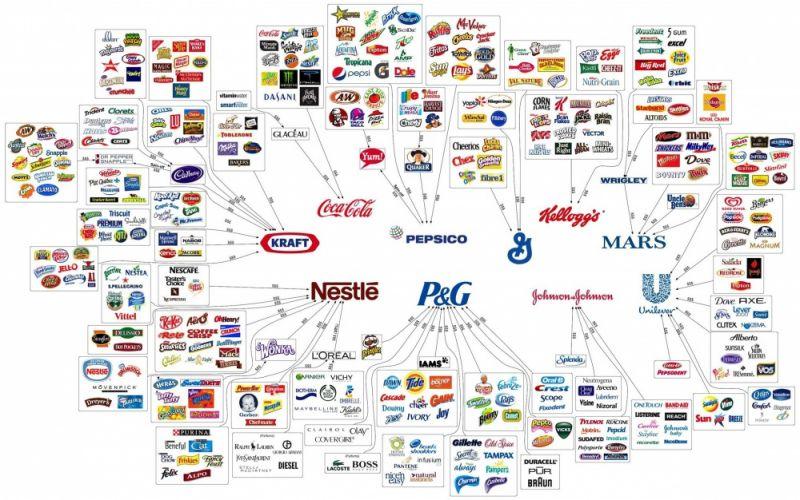ảnh các công ty lớn,các tập đoàn lớn nhất,công ty lớn,công ty xuyên quốc gia