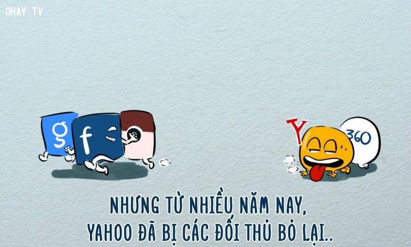 ảnh Yahoo,nhịp sống số,yahoo chat,thời hoàng kim,một thời để nhớ