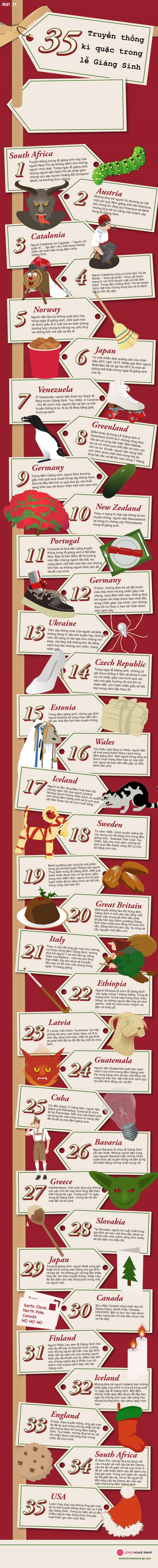 35 truyền thống đón Giáng Sinh kì quặc nhất