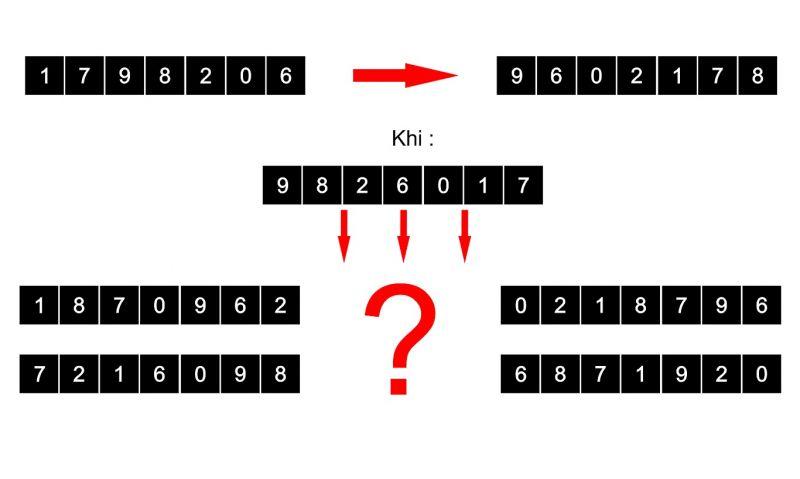 Những bài tập nâng cao sự logic I (2/3)