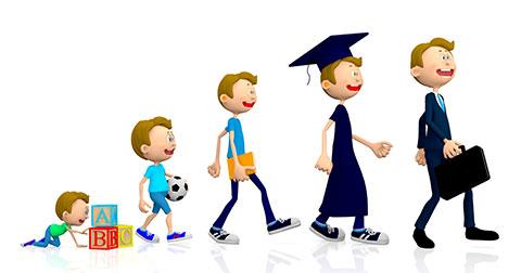 10 nghiên cứu khoa học phán đoán chính xác tương lai của bạn khi nhìn về thời thơ ấu