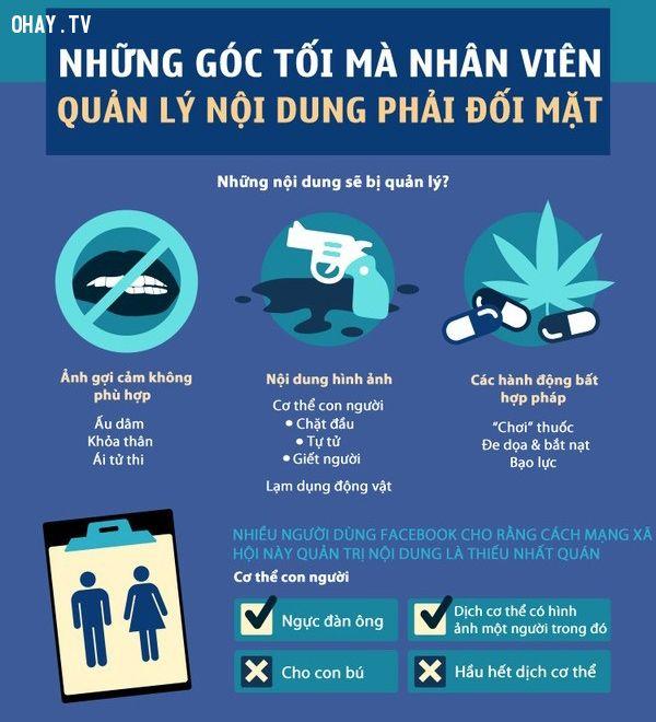 quản lí nội dung mạng xã hội facebook