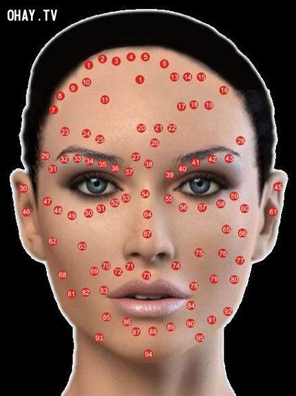 Ý nghĩa nốt ruồi trên mặt - Bói nốt ruồi trên mặt