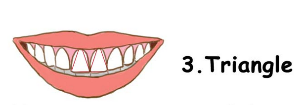 ảnh trắc nghiệm tính cách,hình dạng răng
