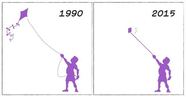ảnh xưa và nay,sự thay đổi của xã hội