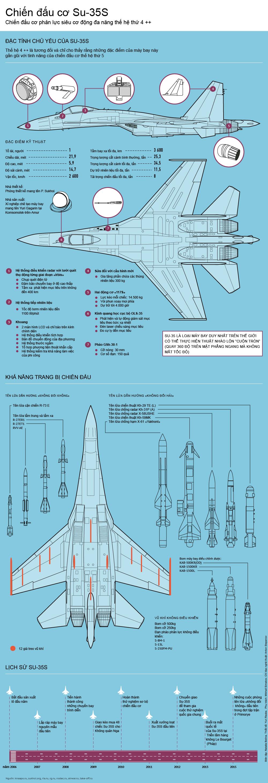 Chiến đấu cơ Su-35S