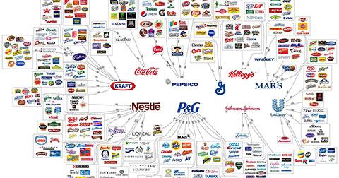 10 công ty kiểm soát gần như tất cả hàng hóa bạn sử dụng hằng ngày