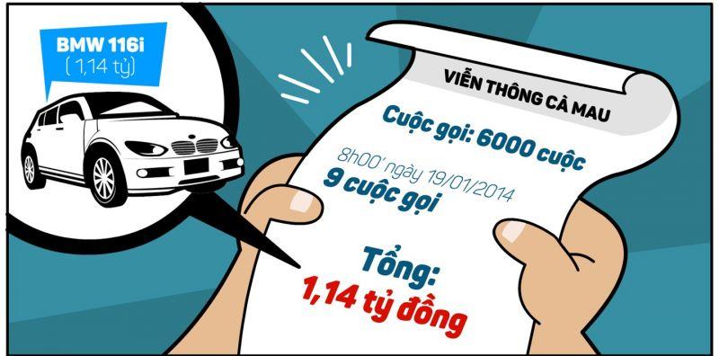 Theo bảng kê chi tiết mà nhà mạng cung cấp, danh sách cuộc gọi đến là 5.939, trong đó 9 cuộc cùng một thời điểm (giây, phút, giờ) và 49 cuộc trong vòng một phút. Phần lớn những cuộc gọi này đều được thực hiện từ 8h ngày 19/1/2014.